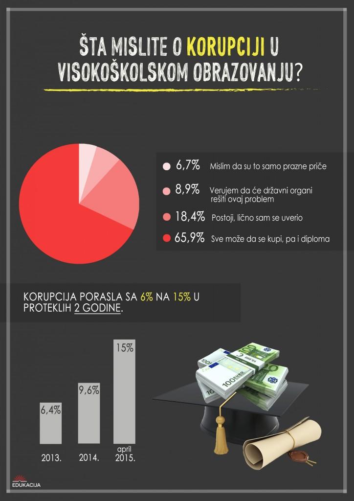anketa-grafikon