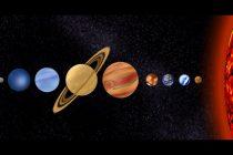 Kako je planeta Pluton dobila ime?