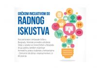 """Prakse u okviru programa """"Grčkom inicijativom do radnog iskustva"""""""