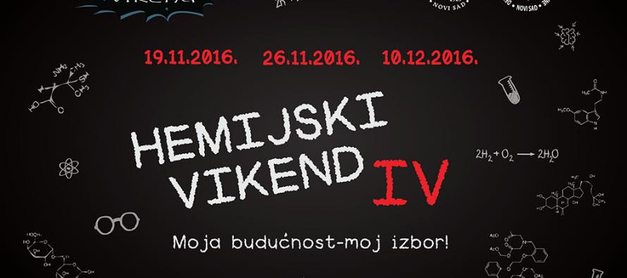 """Novi Sad: """"Hemijski vikend"""" na PMF-u"""