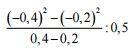 fakultet inženjerskih nauka vrednost izraza