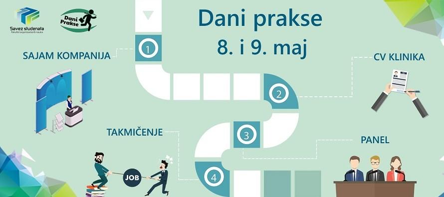Beograd: Dani prakse za studente 8. i 9. maja